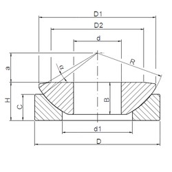 ISO GE17AW plain bearings